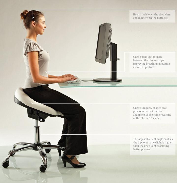 วิธีแก้โรคออฟฟิศซินโดรม Office Syndrome The Balance