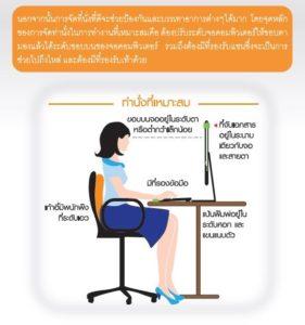 โรคออฟฟิศซินโดรม(Office syndrome)